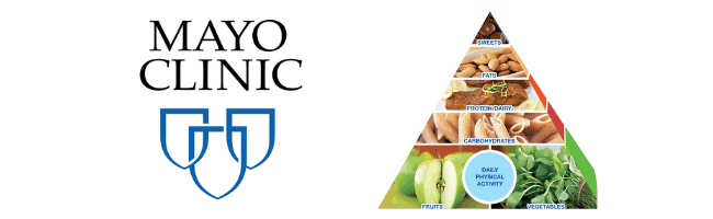 Adopt healthy habits from Mayo Clinic weight loss programs in Louisville, KY.
